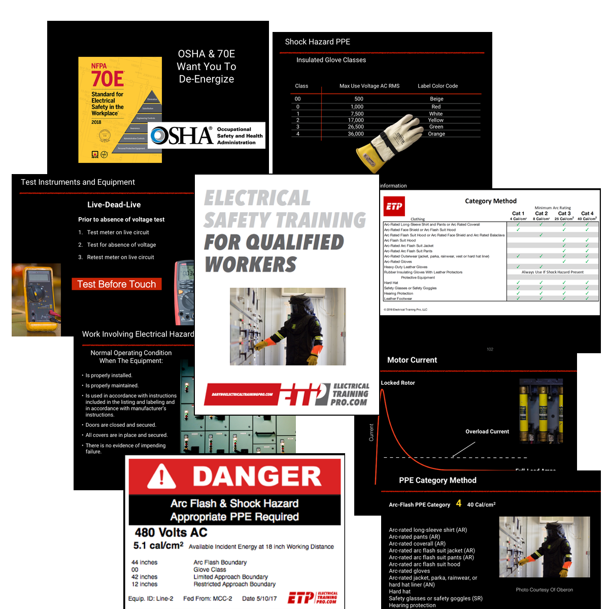 Practical Guide To Arc Flash And Nfpa70e By Daryn Lewellyn Frequency Circuit Includes Knife Switch Breaker Inverter A Shock Hazard Would Still Be Present De Energize Panel We Will Need Go The Upstream That Feeds